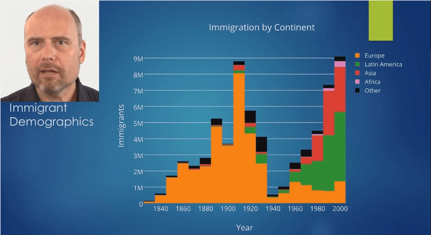 The Truth About Immigration: What They Won't Tell You!