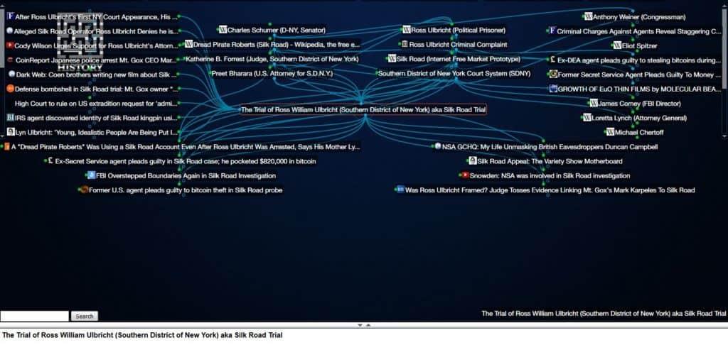 free-ross-ulbricht-history-blueprint-trial-map